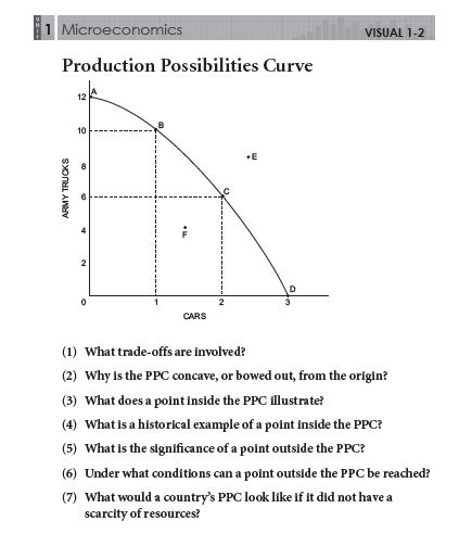 Worksheets Production Possibilities Curve Practice Worksheet micro unit 1 basic concepts production possibilities curve