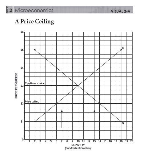 Mic2 4 Price Ceiling