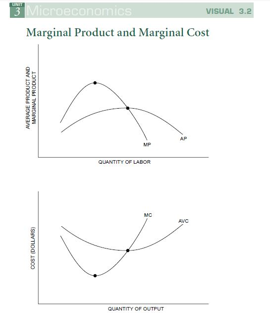 marginal places essay A great online database of free essays and research papers.